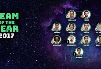 """""""ยูฟ่า"""" แบโผทีมยอดเยี่ยมของแฟนบอลปี 2017 ขุนพลมาดริดพาเหรดติดเกือบครึ่ง"""